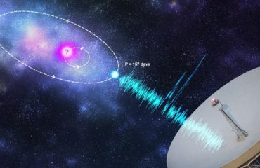 Fast radio burst with a repeating pattern detected from outer space